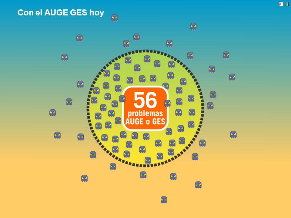 Con el AUGE GES hoy Hoy, hay 56 problemas de salud cubiertos por el Auge Ges
