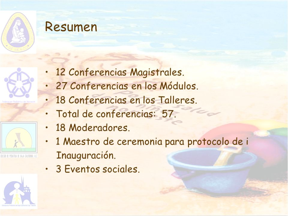 Resumen 12 Conferencias Magistrales. 27 Conferencias en los Módulos.