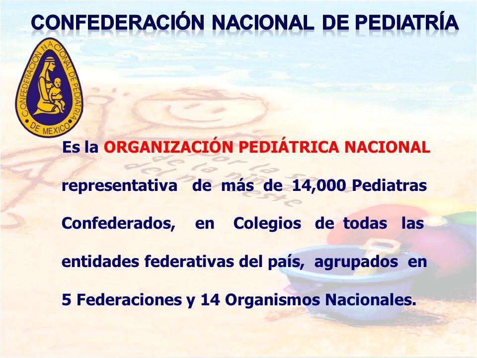 Confederación Nacional De pediatría
