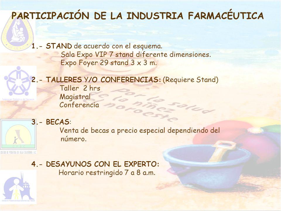 PARTICIPACIÓN DE LA INDUSTRIA FARMACÉUTICA