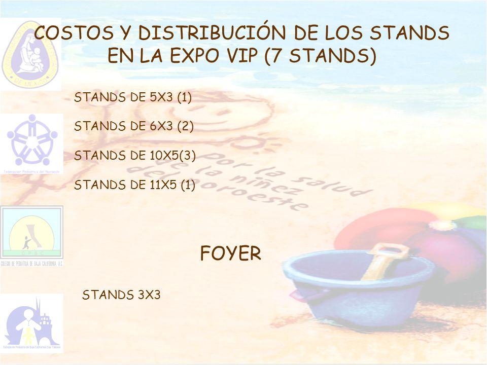 COSTOS Y DISTRIBUCIÓN DE LOS STANDS