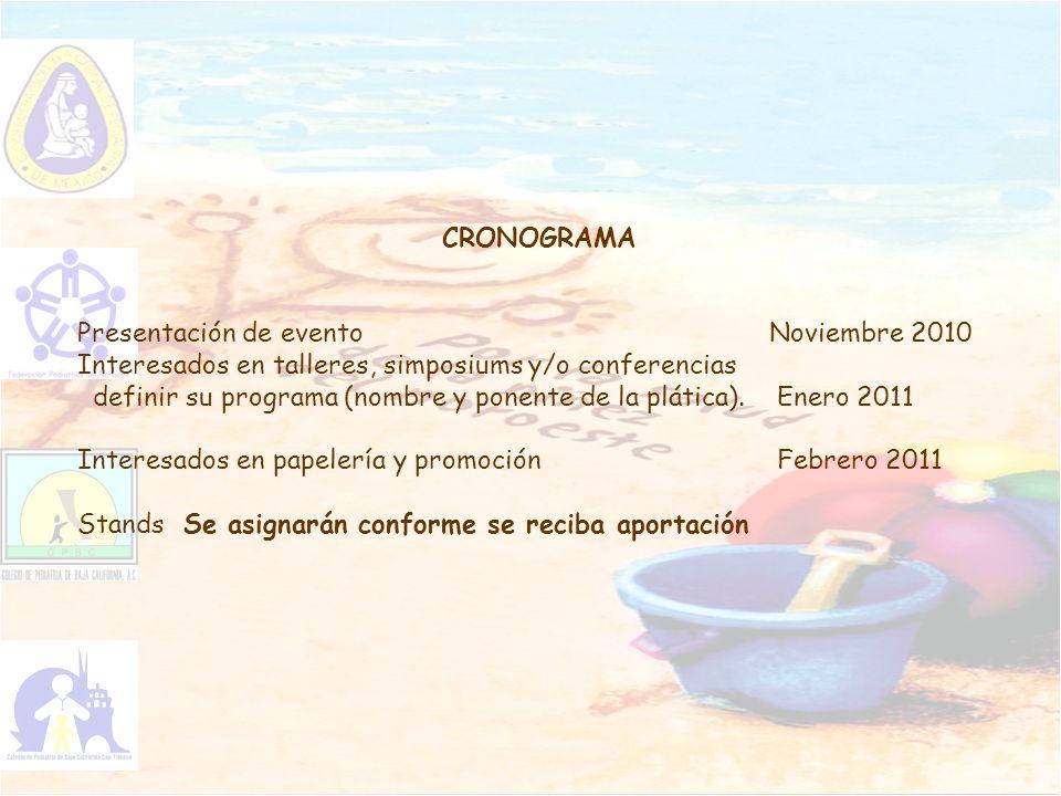 CRONOGRAMA Presentación de evento Noviembre 2010. Interesados en talleres, simposiums y/o conferencias.