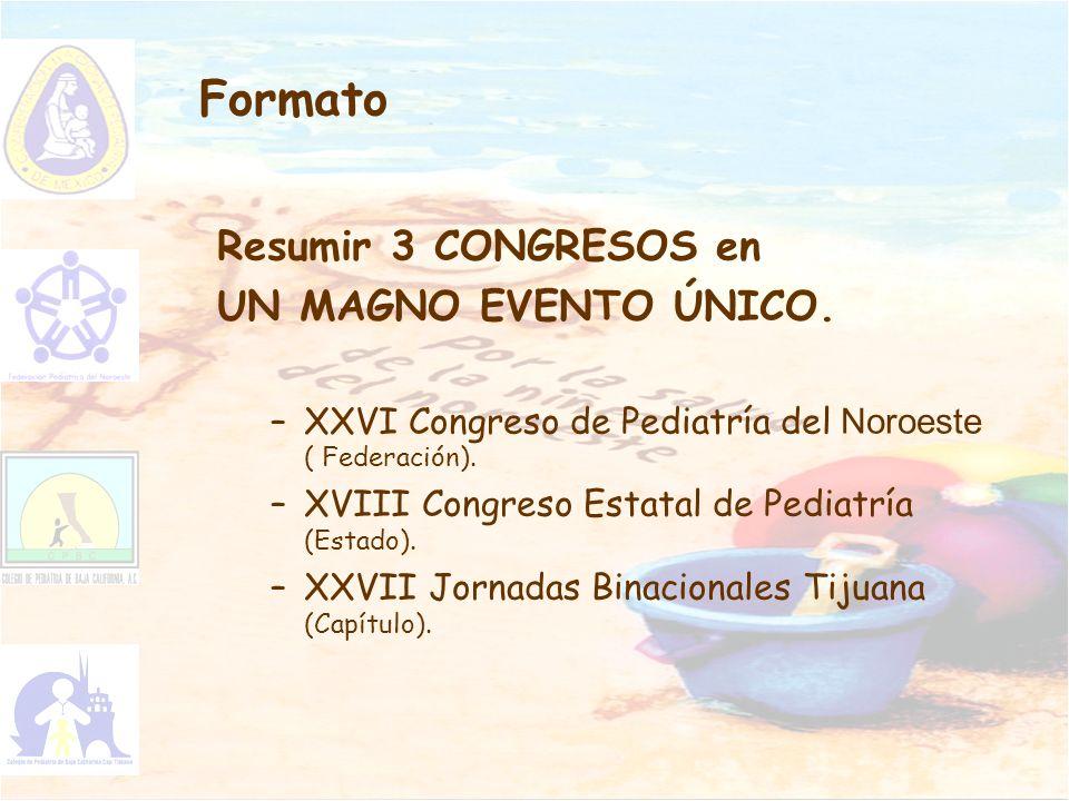 Formato Resumir 3 CONGRESOS en UN MAGNO EVENTO ÚNICO.