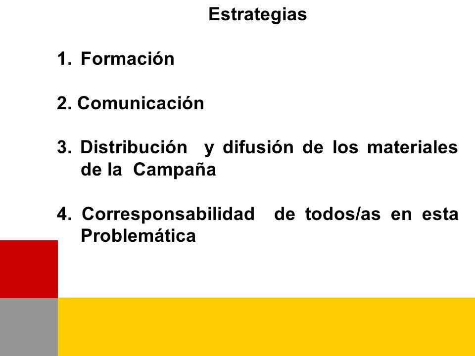 Estrategias Formación. 2. Comunicación. 3. Distribución y difusión de los materiales de la Campaña.