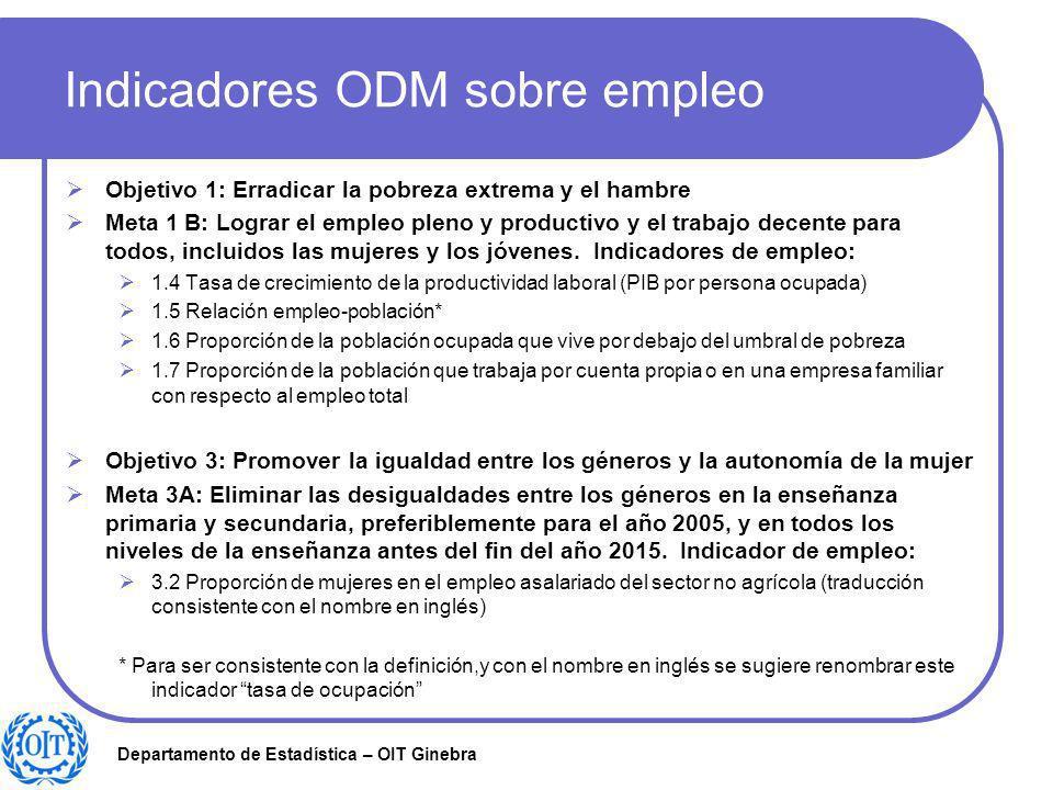 Indicadores ODM sobre empleo
