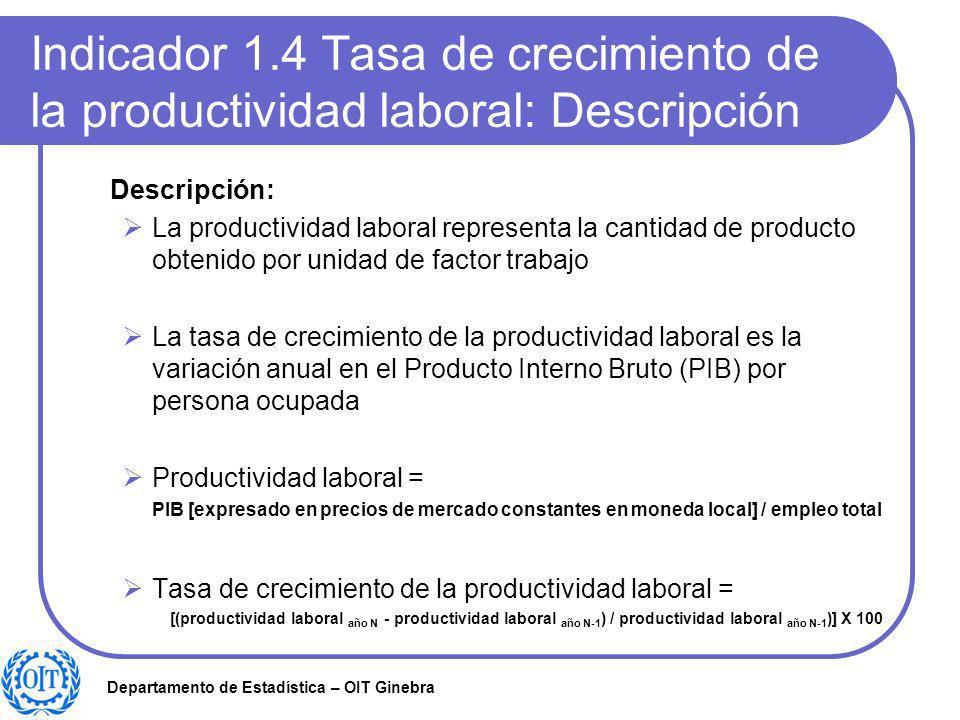 Indicador 1.4 Tasa de crecimiento de la productividad laboral: Descripción