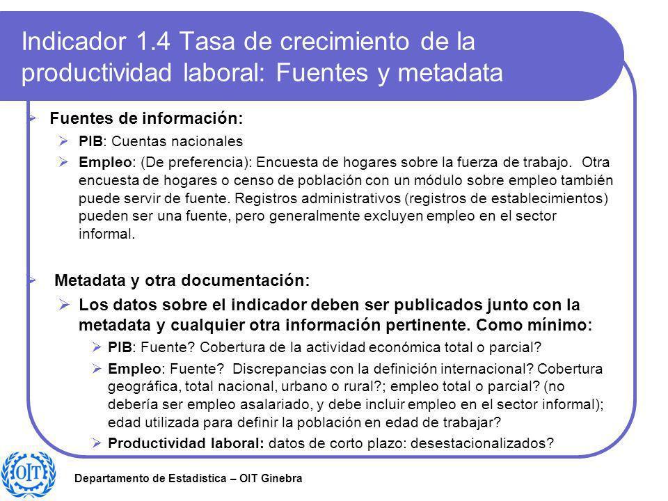 Indicador 1.4 Tasa de crecimiento de la productividad laboral: Fuentes y metadata