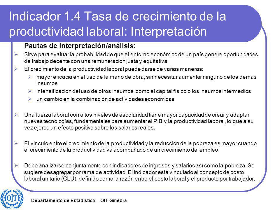 Indicador 1.4 Tasa de crecimiento de la productividad laboral: Interpretación