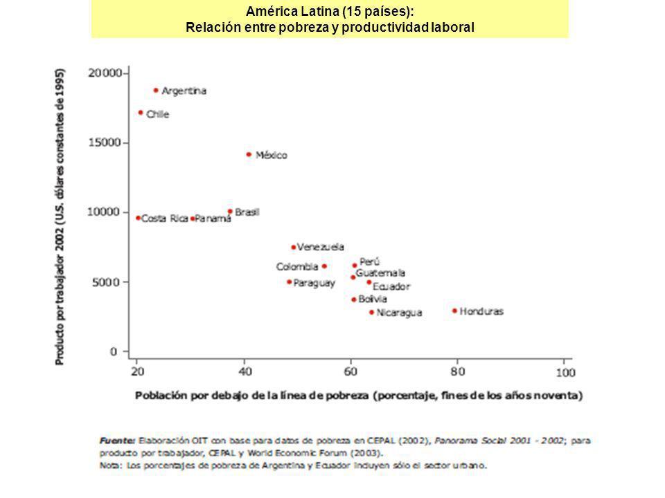 América Latina (15 países):