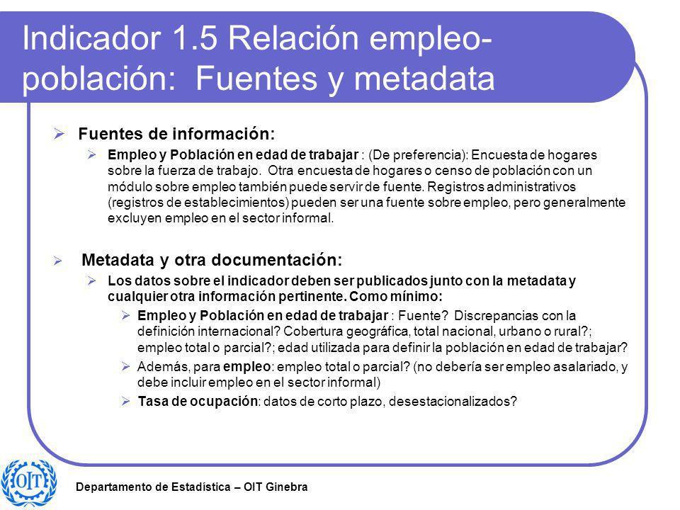 Indicador 1.5 Relación empleo-población: Fuentes y metadata