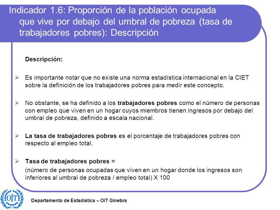 Indicador 1.6: Proporción de la población ocupada que vive por debajo del umbral de pobreza (tasa de trabajadores pobres): Descripción