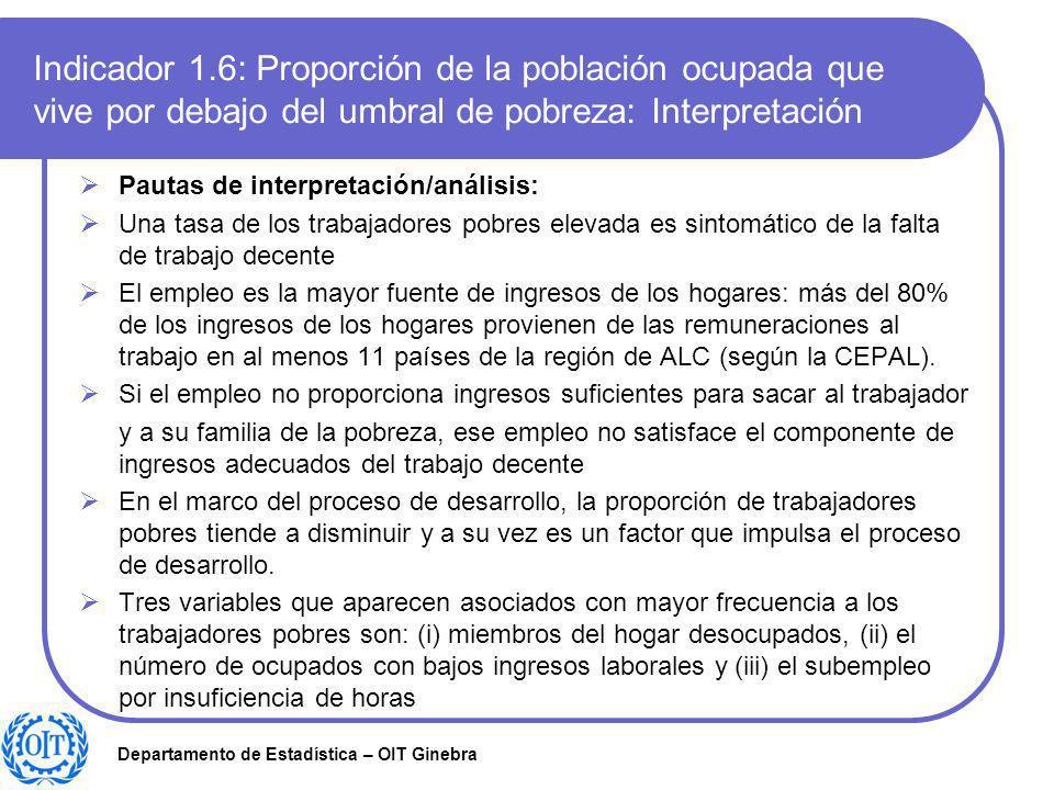 Indicador 1.6: Proporción de la población ocupada que vive por debajo del umbral de pobreza: Interpretación