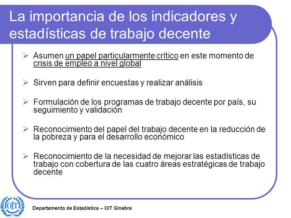 La importancia de los indicadores y estadísticas de trabajo decente