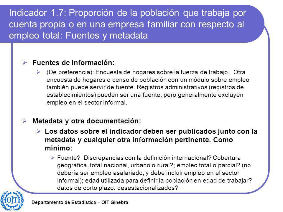 Indicador 1.7: Proporción de la población que trabaja por cuenta propia o en una empresa familiar con respecto al empleo total: Fuentes y metadata