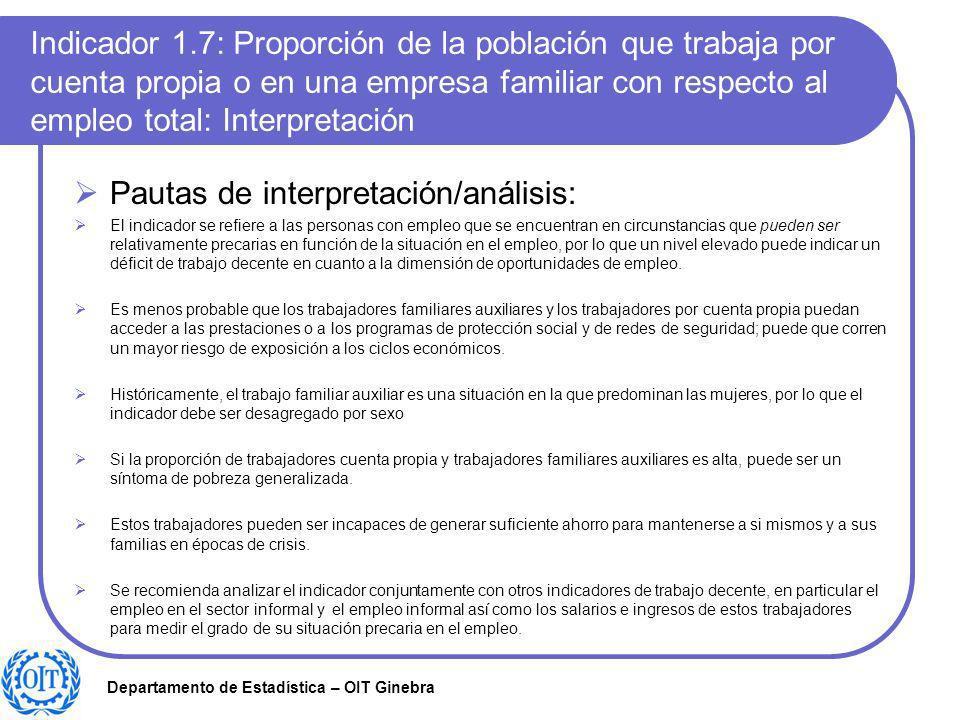Pautas de interpretación/análisis: