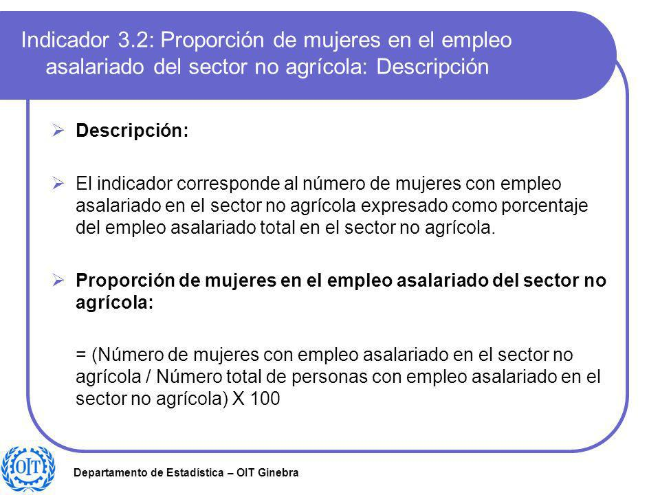 Indicador 3.2: Proporción de mujeres en el empleo asalariado del sector no agrícola: Descripción