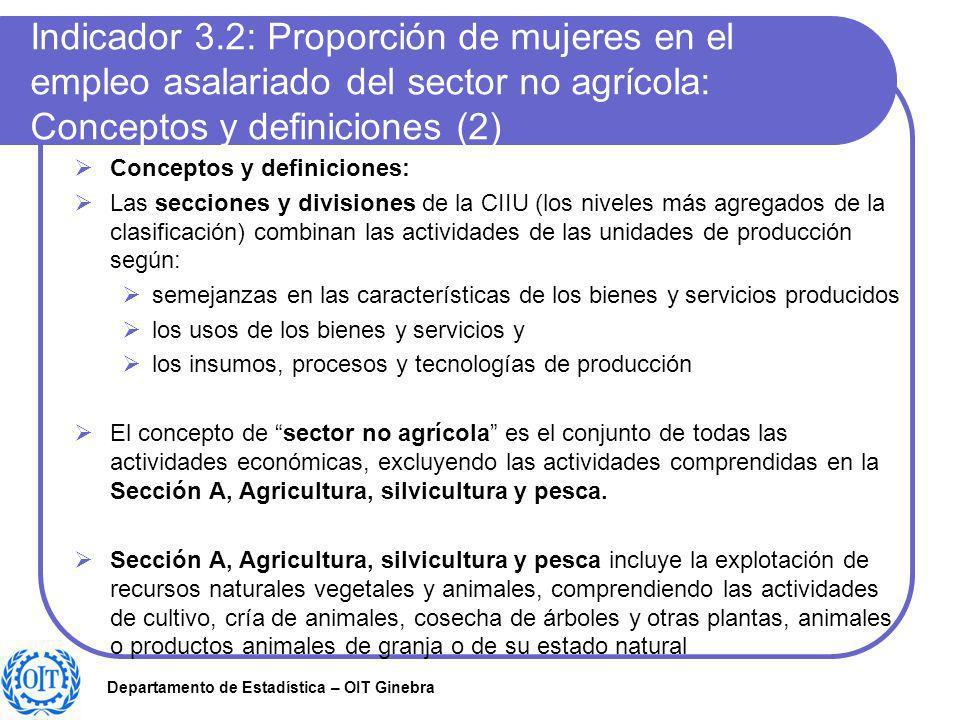 Indicador 3.2: Proporción de mujeres en el empleo asalariado del sector no agrícola: Conceptos y definiciones (2)