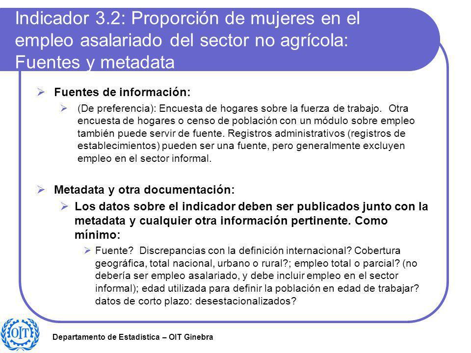 Indicador 3.2: Proporción de mujeres en el empleo asalariado del sector no agrícola: Fuentes y metadata