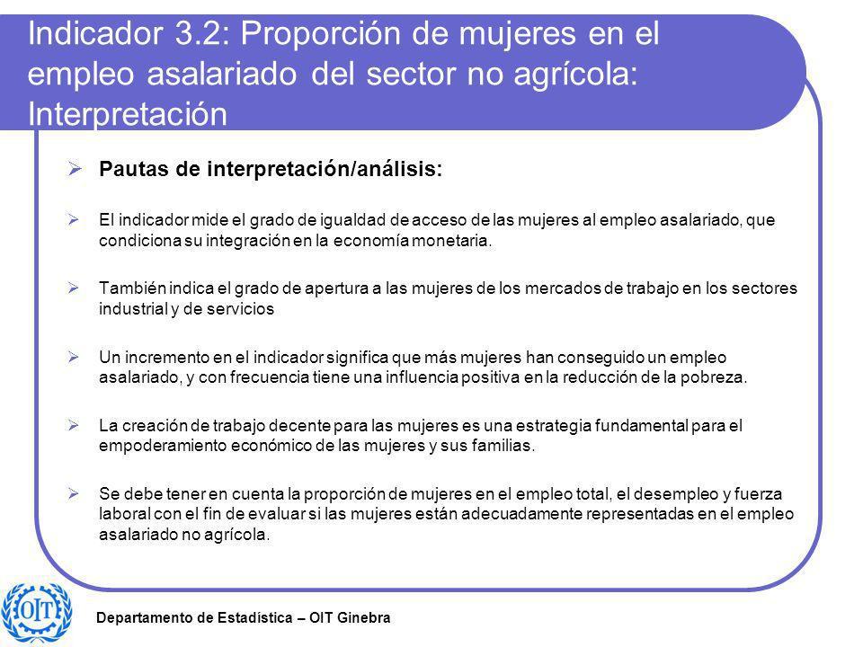 Indicador 3.2: Proporción de mujeres en el empleo asalariado del sector no agrícola: Interpretación