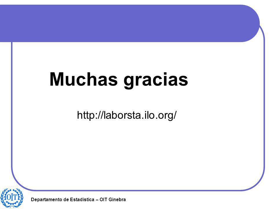 Muchas gracias http://laborsta.ilo.org/