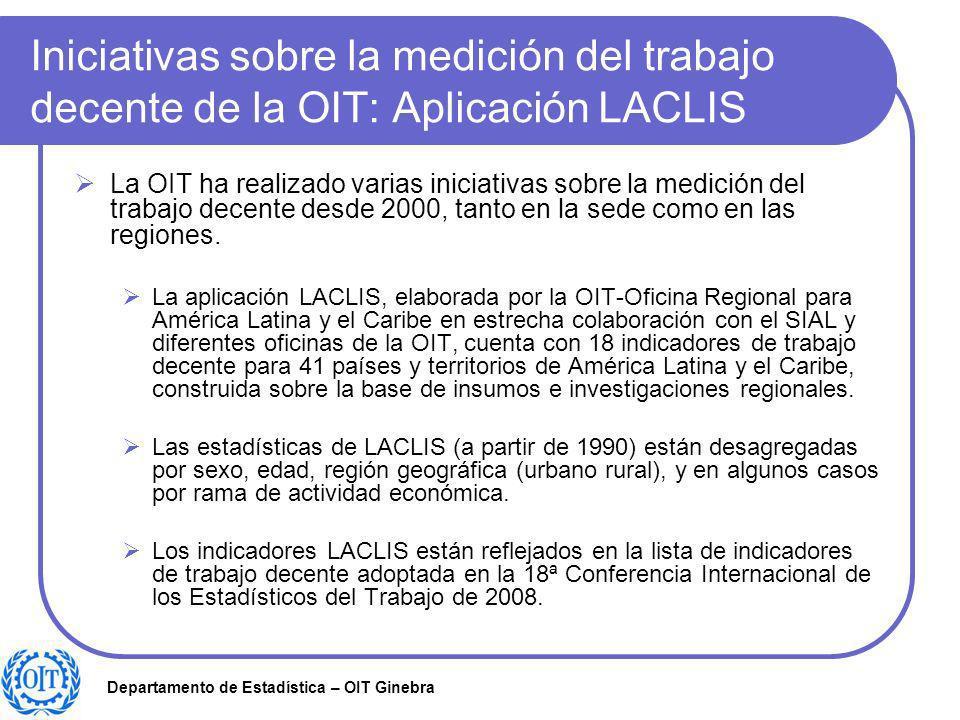 Iniciativas sobre la medición del trabajo decente de la OIT: Aplicación LACLIS