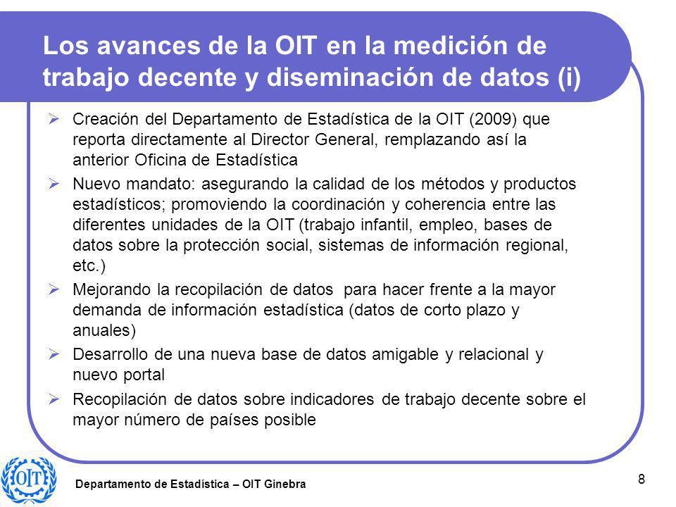 Los avances de la OIT en la medición de trabajo decente y diseminación de datos (i)
