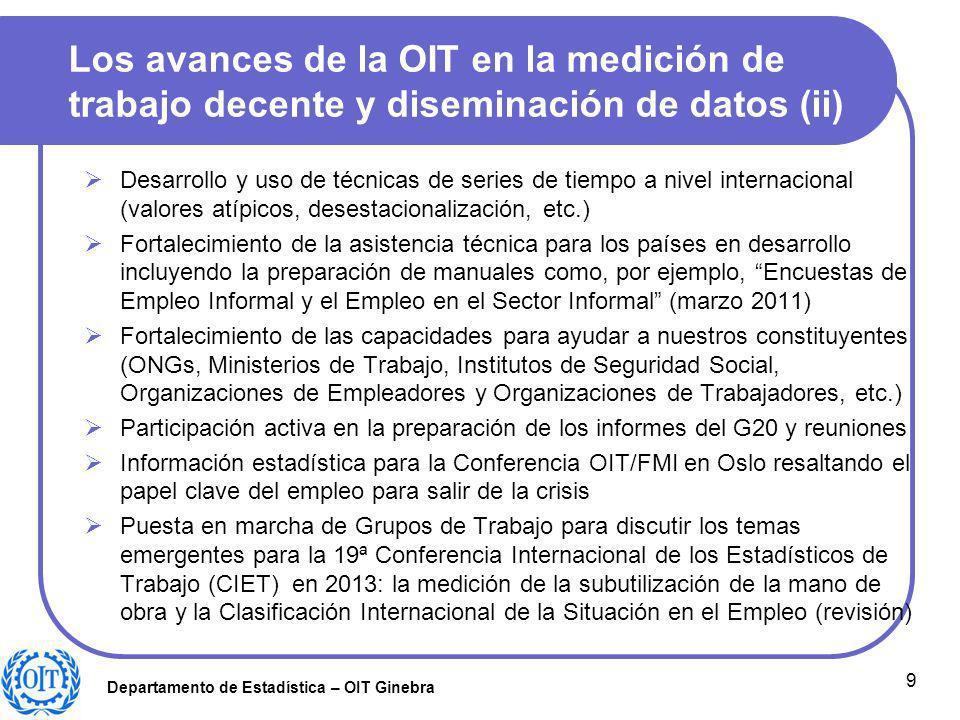 Los avances de la OIT en la medición de trabajo decente y diseminación de datos (ii)