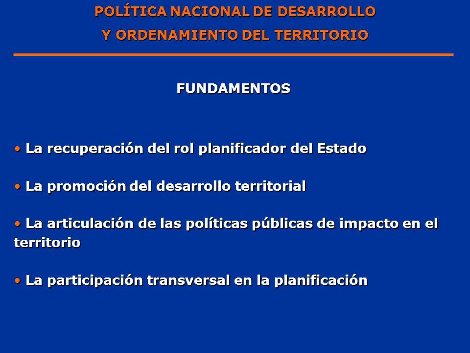 POLÍTICA NACIONAL DE DESARROLLO Y ORDENAMIENTO DEL TERRITORIO