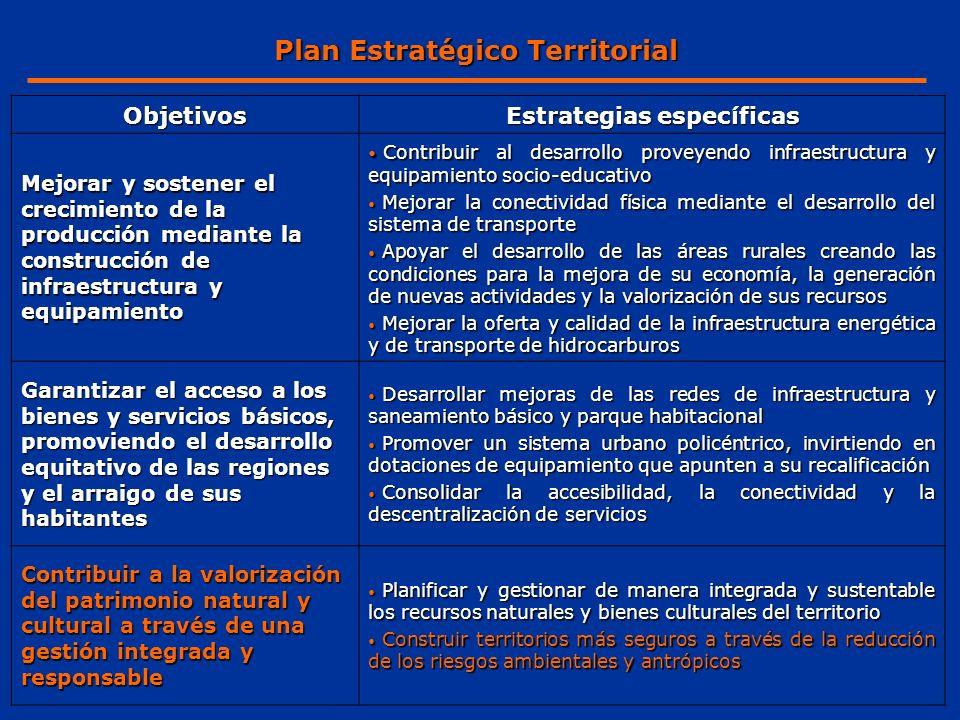 Plan Estratégico Territorial Estrategias específicas