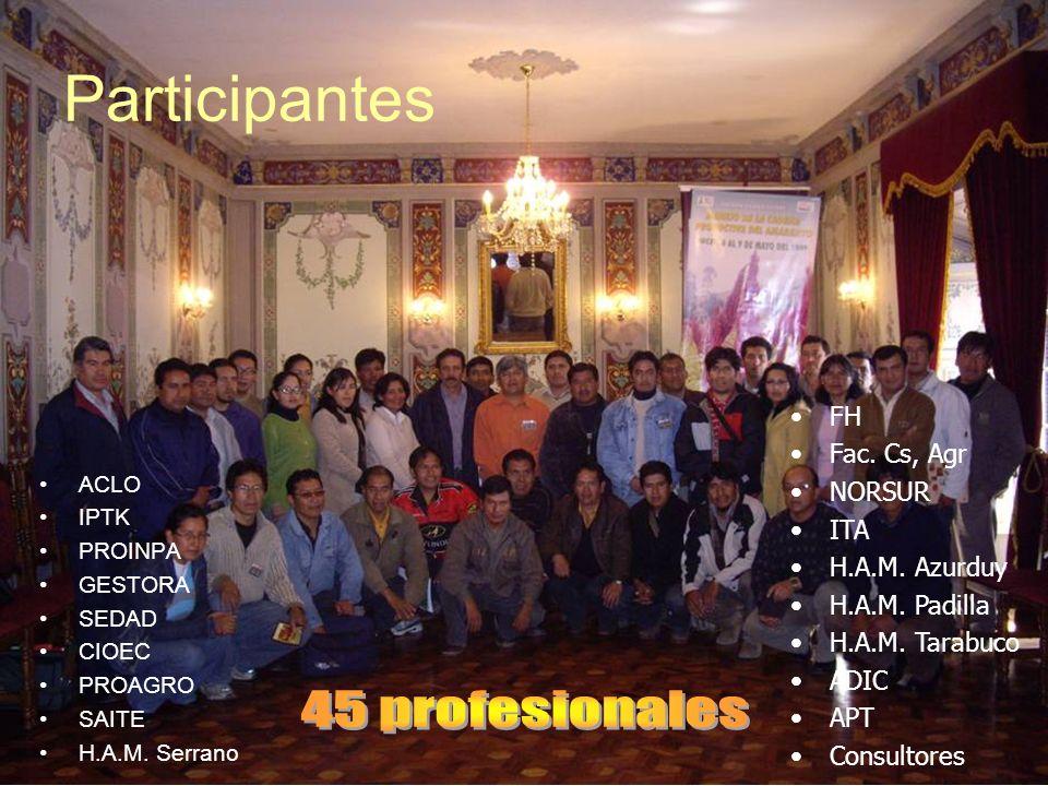 Participantes 45 profesionales FH Fac. Cs, Agr NORSUR ITA