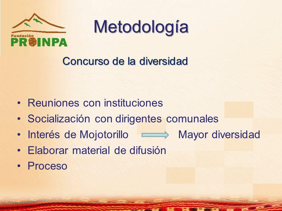 Metodología Concurso de la diversidad Reuniones con instituciones