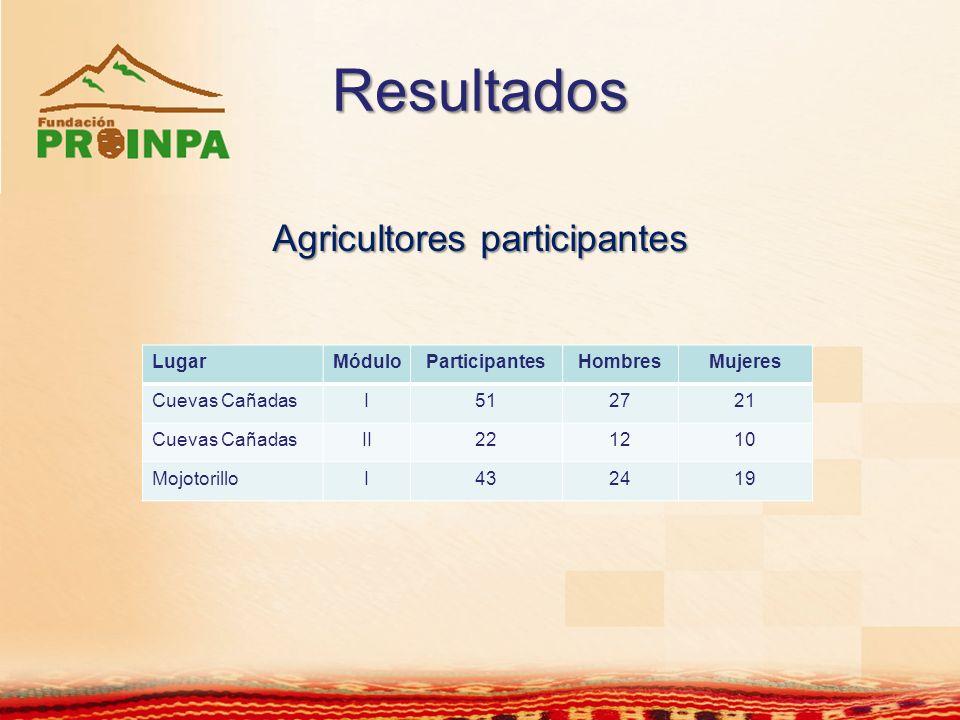 Agricultores participantes
