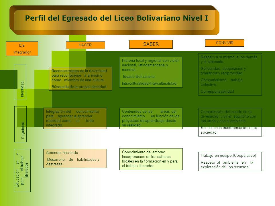 Perfil del Egresado del Liceo Bolivariano Nivel I