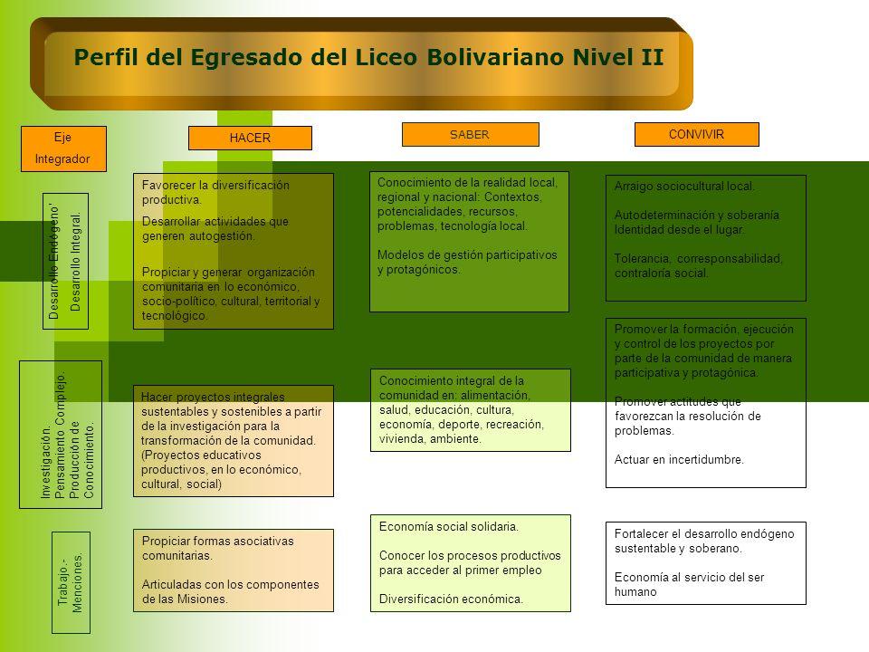 Perfil del Egresado del Liceo Bolivariano Nivel II