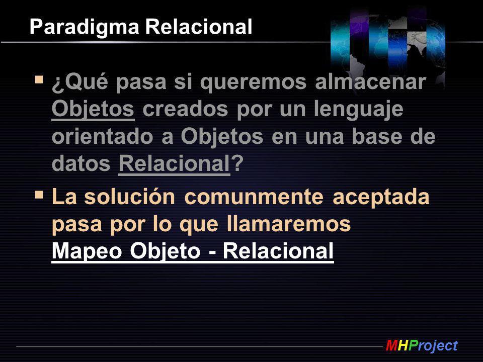 Paradigma Relacional ¿Qué pasa si queremos almacenar Objetos creados por un lenguaje orientado a Objetos en una base de datos Relacional