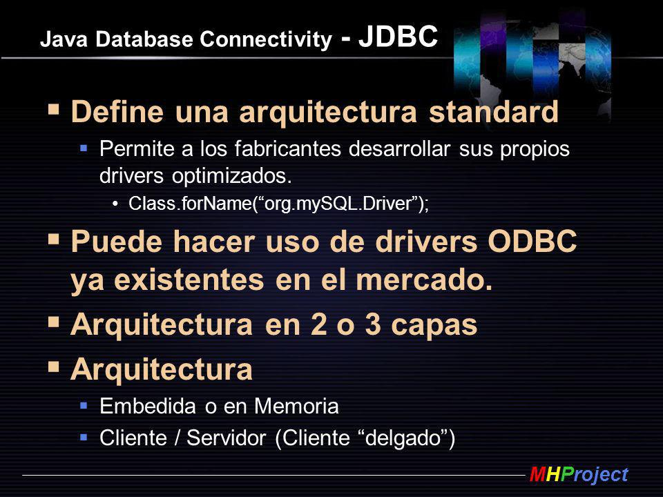 Java Database Connectivity - JDBC