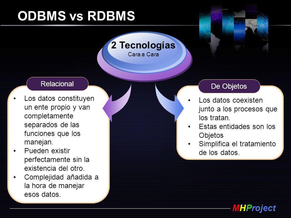 ODBMS vs RDBMS 2 Tecnologías Relacional De Objetos