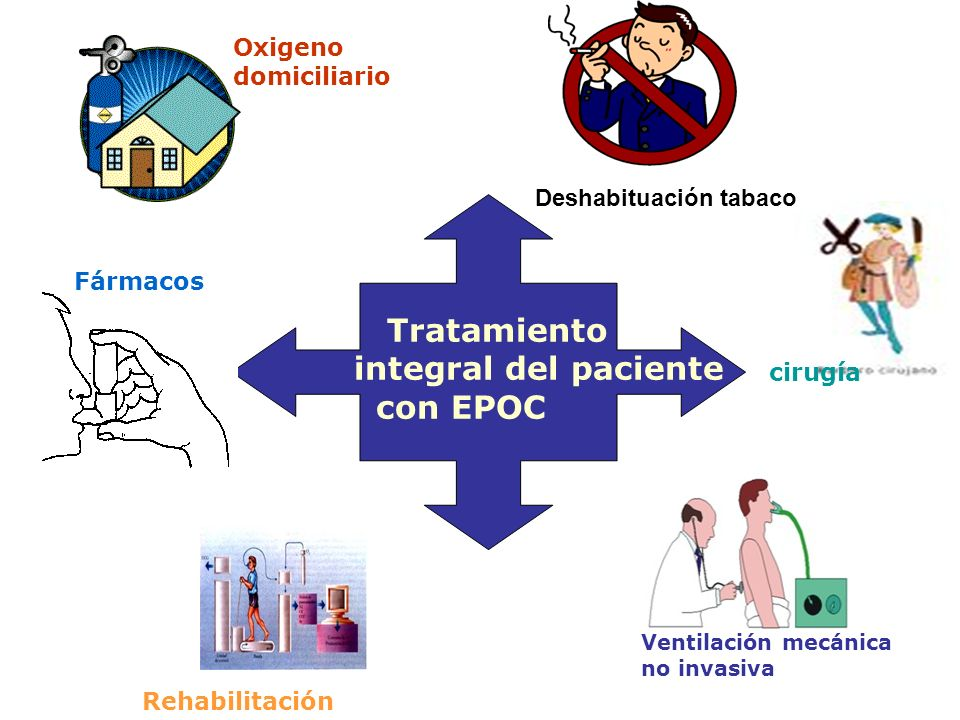 Tratamiento integral del paciente con EPOC Oxigeno domiciliario