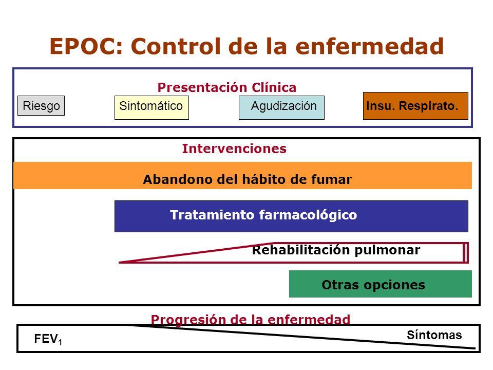 EPOC: Control de la enfermedad