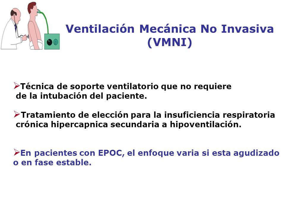 Ventilación Mecánica No Invasiva (VMNI)