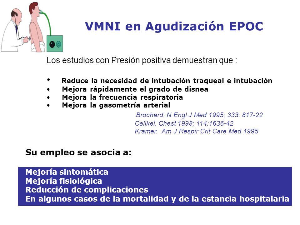 VMNI en Agudización EPOC