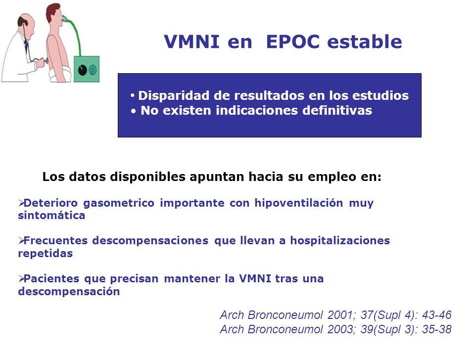 VMNI en EPOC estable Disparidad de resultados en los estudios