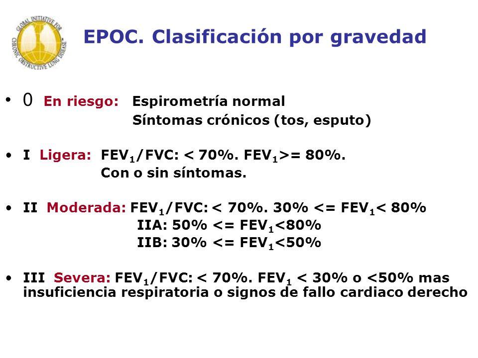 EPOC. Clasificación por gravedad