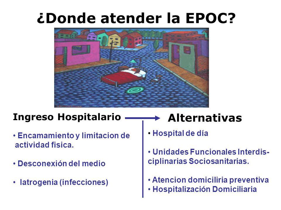 ¿Donde atender la EPOC Alternativas Ingreso Hospitalario