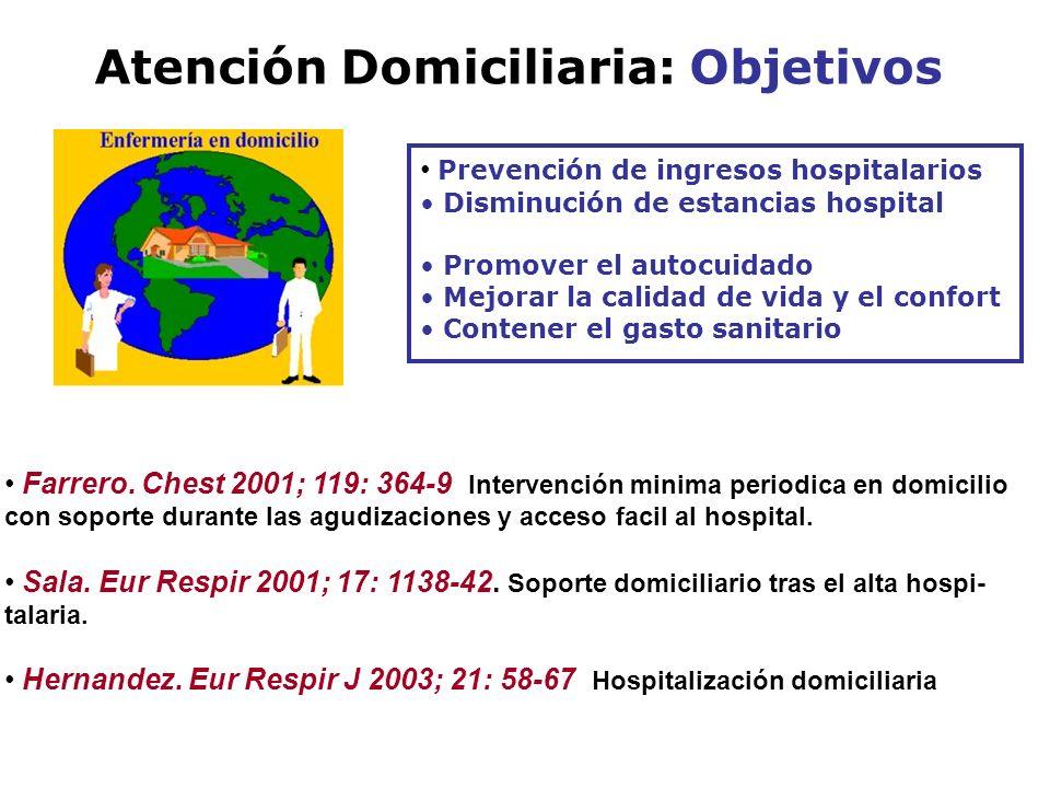 Atención Domiciliaria: Objetivos
