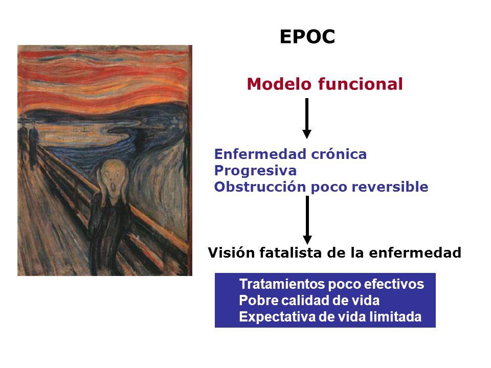 EPOC Modelo funcional Enfermedad crónica Progresiva