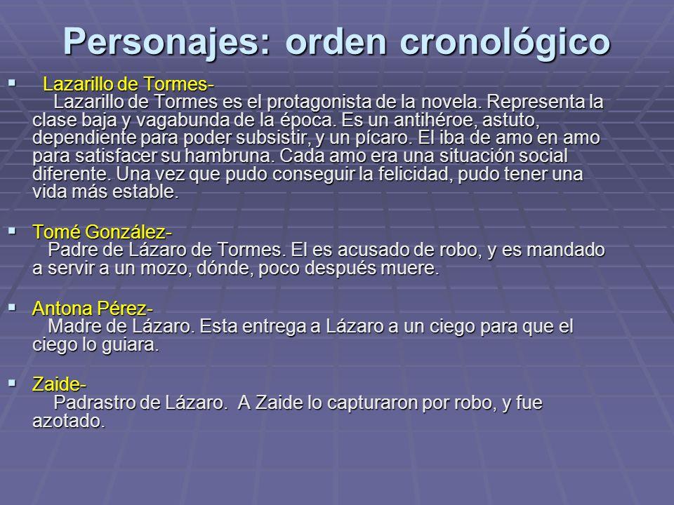 Personajes: orden cronológico