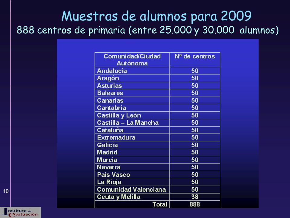 Muestras de alumnos para 2009