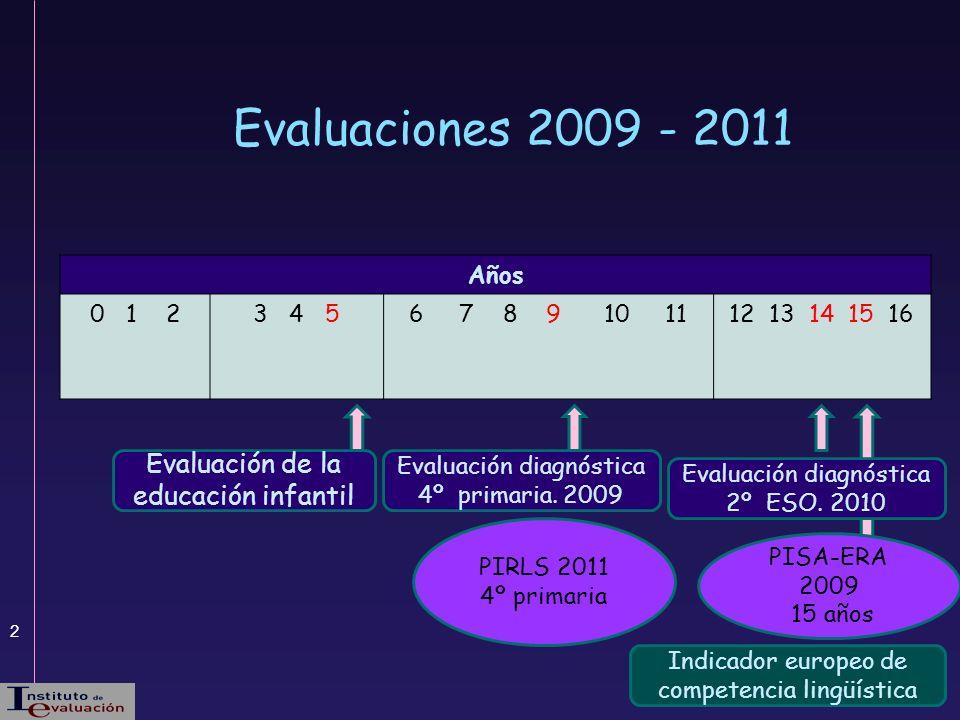 Evaluaciones 2009 - 2011 Evaluación de la educación infantil Años