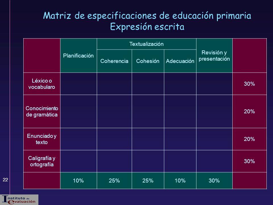 Matriz de especificaciones de educación primaria Expresión escrita